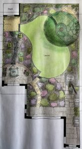 The design of my garden
